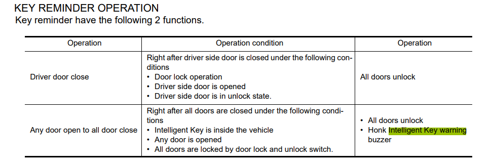 nissan intelligent key buzzer overview.PNG